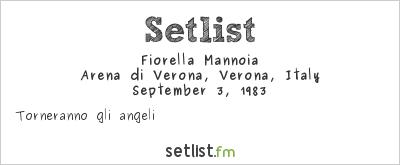 Fiorella Mannoia Setlist Festivalbar 1983 1983