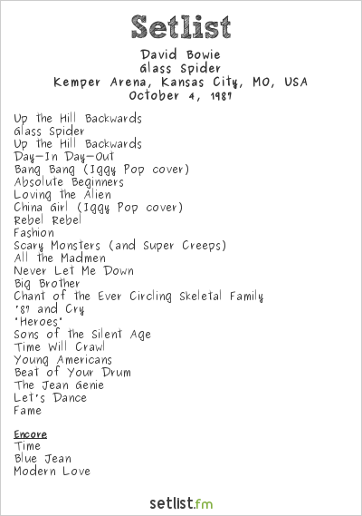 David Bowie Setlist Kemper Arena, Kansas City, MO, USA 1987, Glass Spider Tour